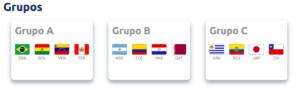 コパアメリカ2019組み合わせ抽選会